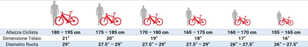 tabella-guida-acquisto-bicicletta-elettrica